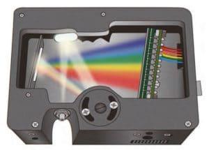 Der Lichtstrahl wird in einer Lichtkammer in seine Spektralen Anteile gebeugt und dann mit vilen Fotozellen die in einere Reihe entsprechend den Wellenlängen angeordnet sind gemessen.