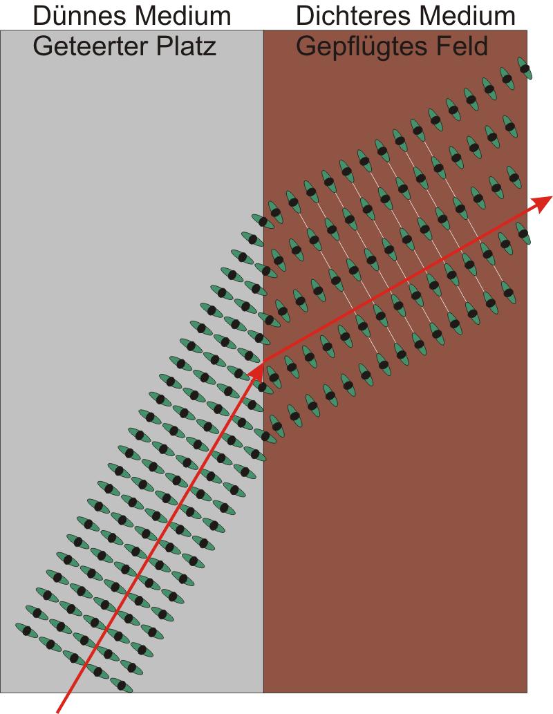 Grafik Marschkolonne in Matsch