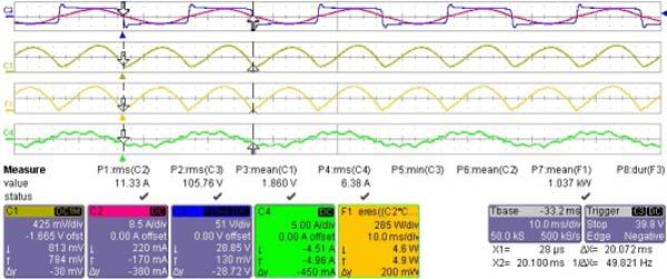 Spannungsverlauf zeigt die Kenngrößen eine EVGs