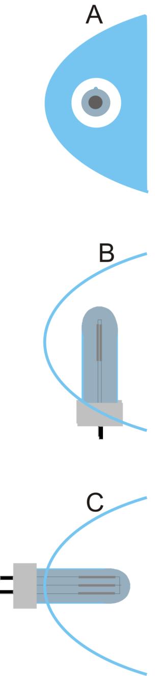 Prinzipbild Leuchtmittelplazierung