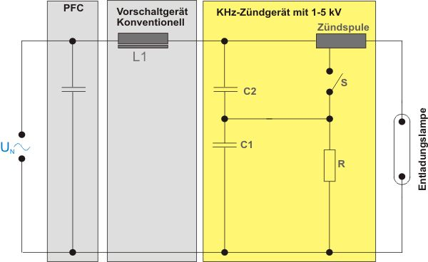 Schaltbild einer einfachen KVG Zündgerätes