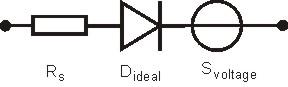 Ersatzschaltbild einer Diode
