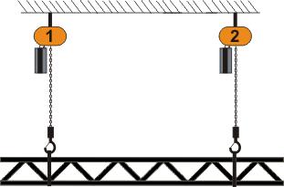 Schaubild Streckenlast