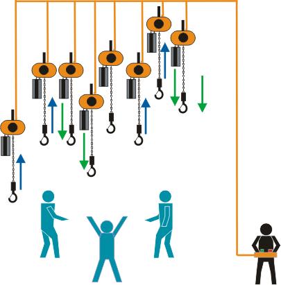 Schaubild komplexer Bewegung