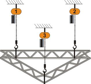 Prinzipbild Flächenlast an drei Ounkten