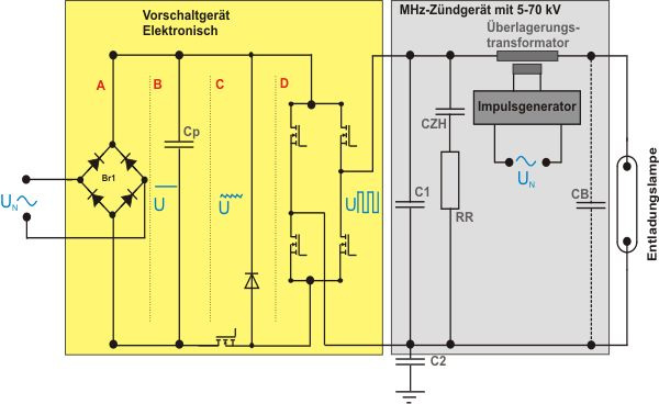 Zündgeräte für Entladungslampen – Production Partner WIKI