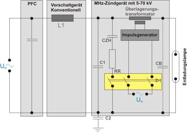 Blockschaltbild: Abschaltbarer Zündhilfskondensator