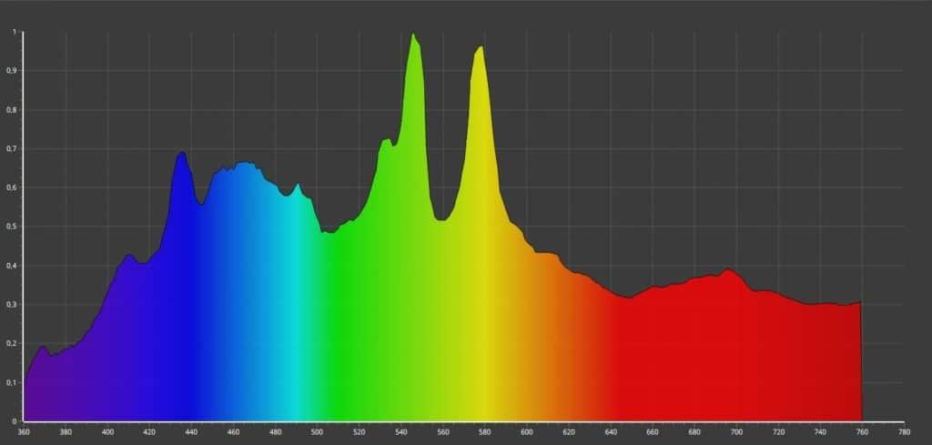 UV Strahlung der Entladungslampen › Production Partner WIKI