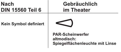 Symbol für Parabolspiegelscheinwerfer