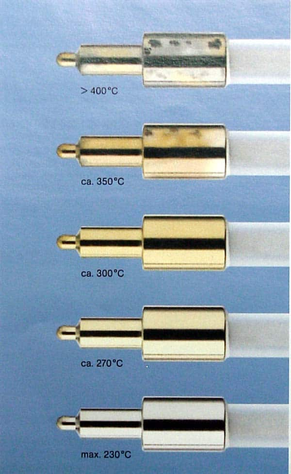 Abhängig von der Temperatur zeigen die Sockel von Entladungslampen unterschiedliche Verfärbungen auf