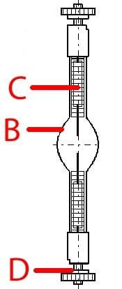 Die Temperaturen die an einer Entladungslampe anliegen