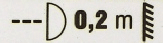 Symbol Abstand