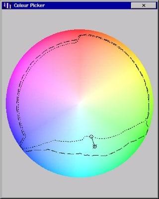 Darstellung des verfügbaren Farbraums in Kreisform