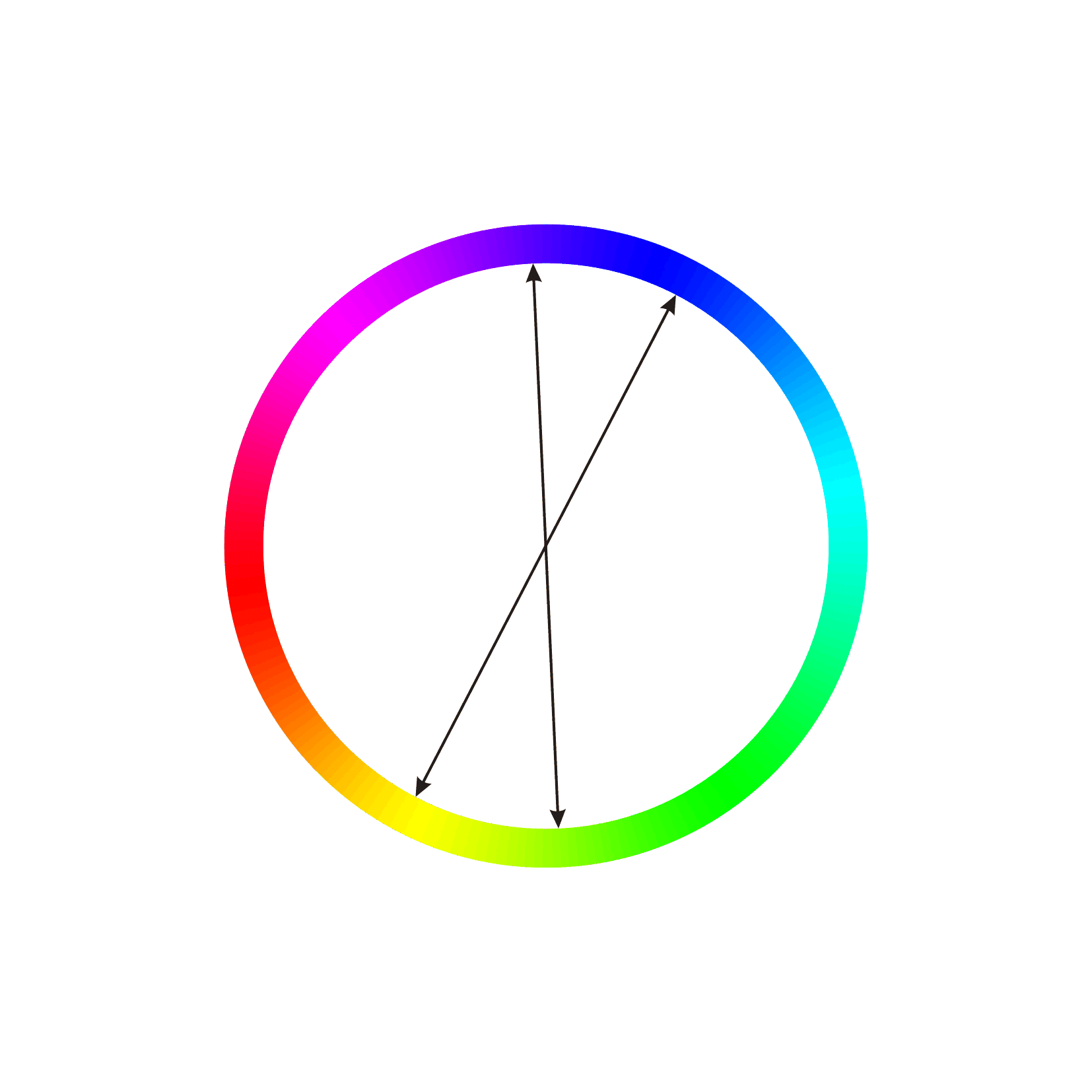 Komplementärfarbkreis