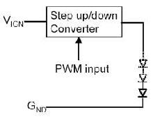 Prinzip der Puls Weiten Modulation (PWM)