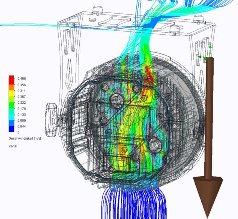 Wärmeströmungsbild