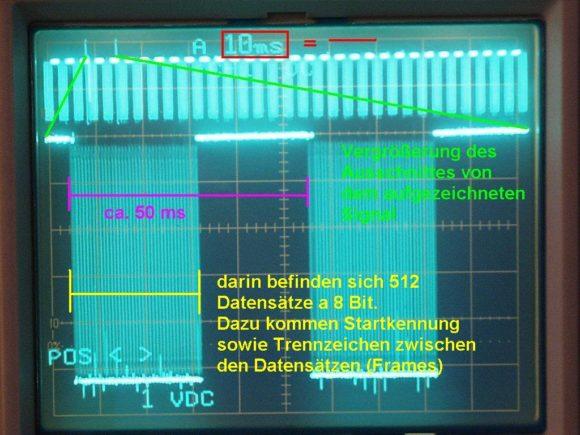 5112 Werte innerhalb eines DMX-Frames