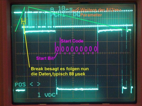 Start-Code des DMX-Signals