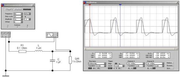 Simulation von Signalverfälschung durch reales Kabel