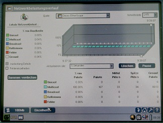 Screenshot Ethernet Analyse