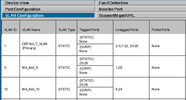 Screenshot V-LAN Menue