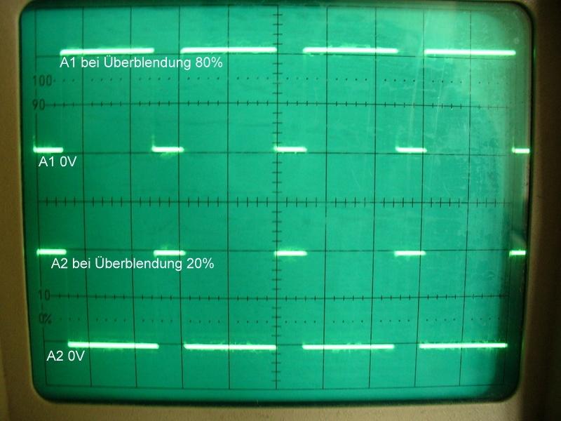 Osziloskopbild einer Überblendung bei 80%