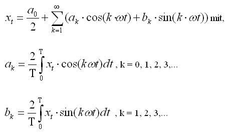 Formel Fourieranalyse