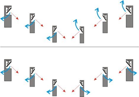 Prinzipbild spiefgelbildlicher Anordnung