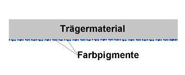 Grafik Folie Pigmente einseitig aufgetragen
