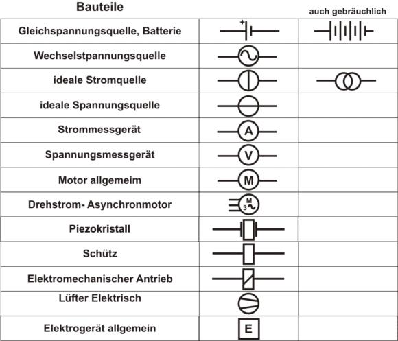 Elektro Schaltzeichen Bauteile 2