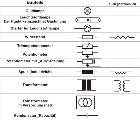Elektro Schaltzeichen Bauteile