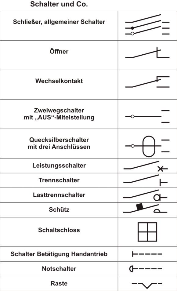 Elektro Schaltzeichen Schalter Symbol