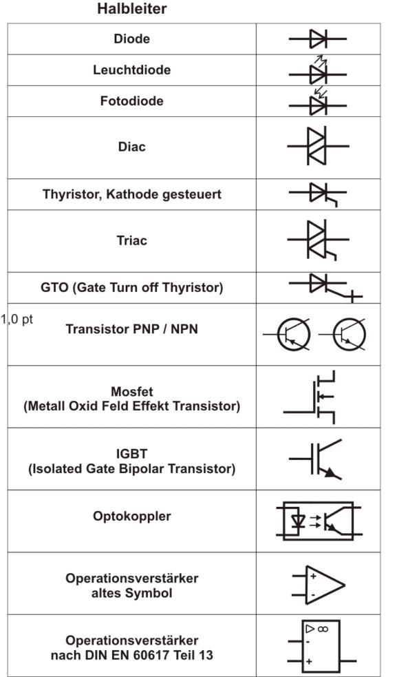 Elektro Schaltzeichen Halbleiter