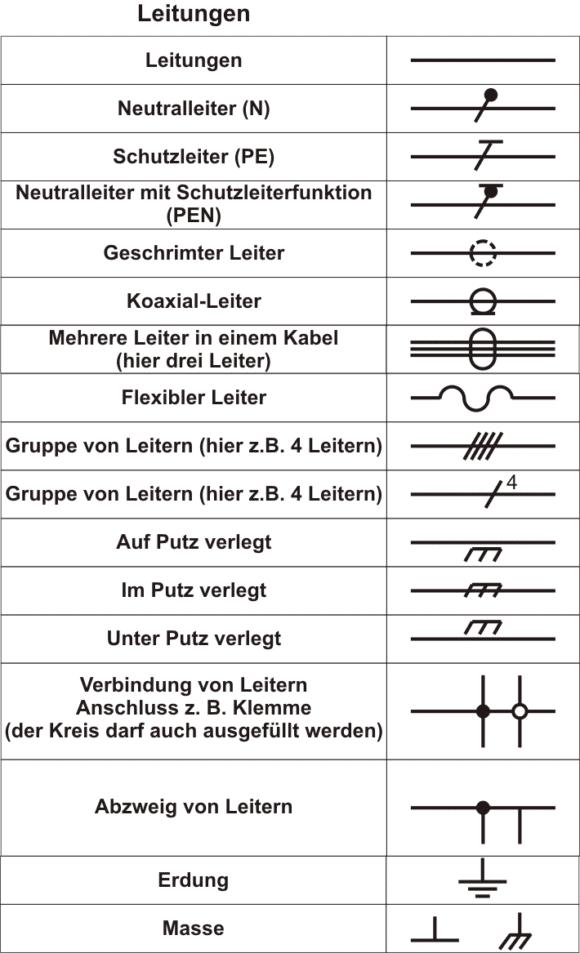 Elektro Schaltzeichen Leitungen