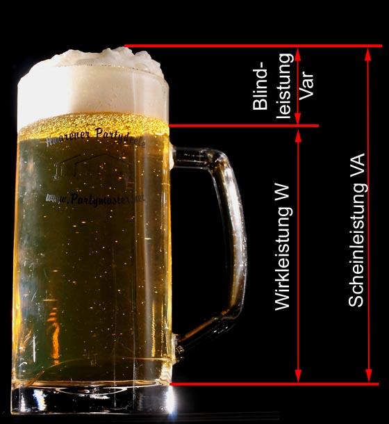 blind-scheinleistungs-Beer