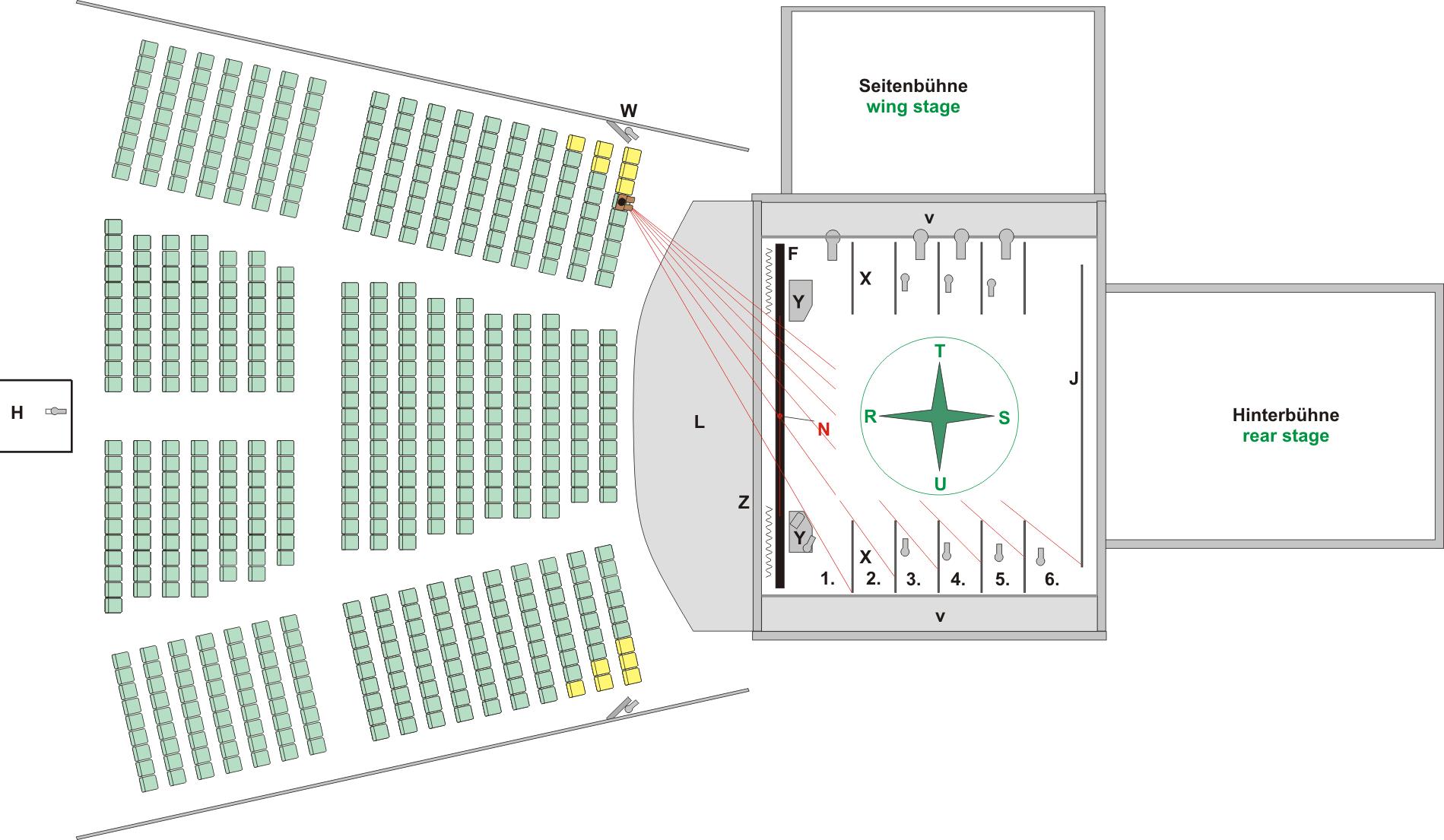 Grundriss Sitzplätze Sichtlinie