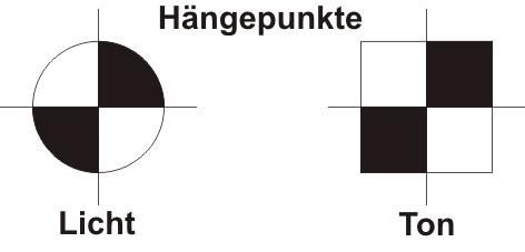 Symbol Hängepunkte