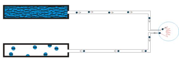 Model Stromkreis
