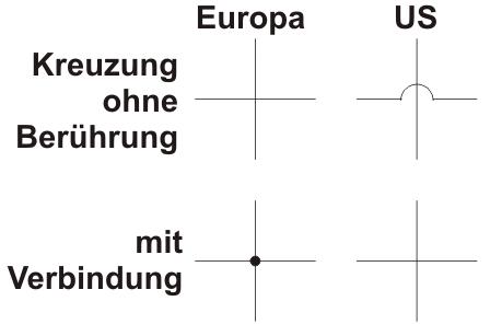 Verbindung Europa USA