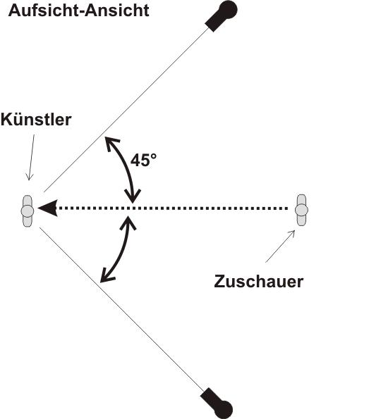 45° Winkel-Aufsicht